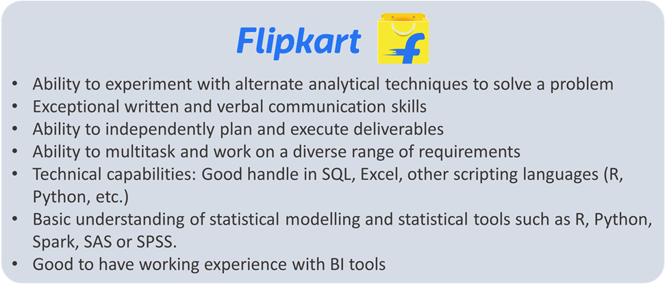 Flipkart BA Resume - Business Analysis Resume - Invensis Learning