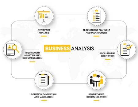 Business Analysis Certification Training Course