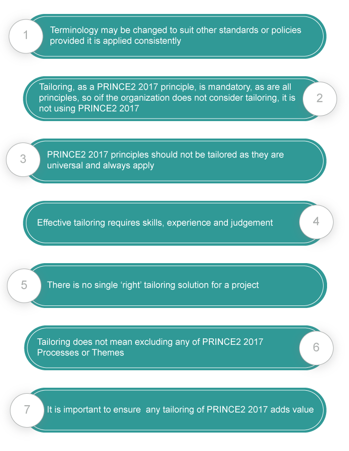 Aspects of PRINCE2 2017 may be tailored