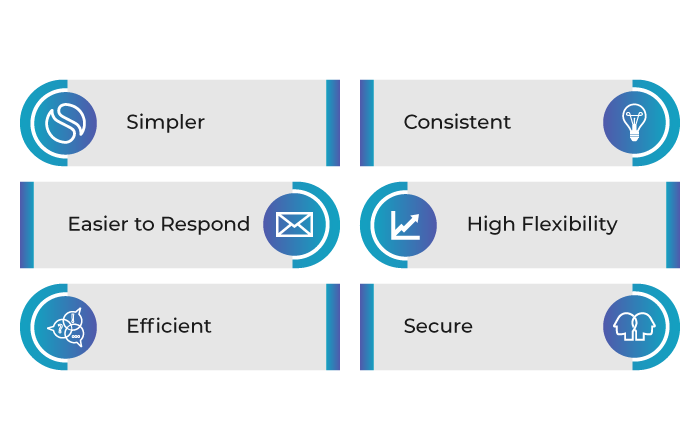 Benefits of Service Automation