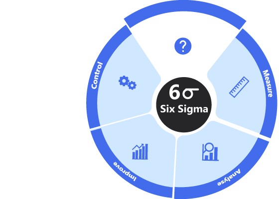 Lean Six Sigma Black Belt Certification Training in Florence