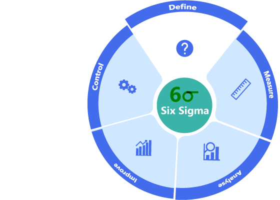 Lean Six Sigma Green Belt Certification Training in Hanover