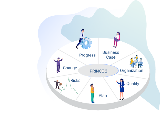 PRINCE2 Practitioner Certification Training