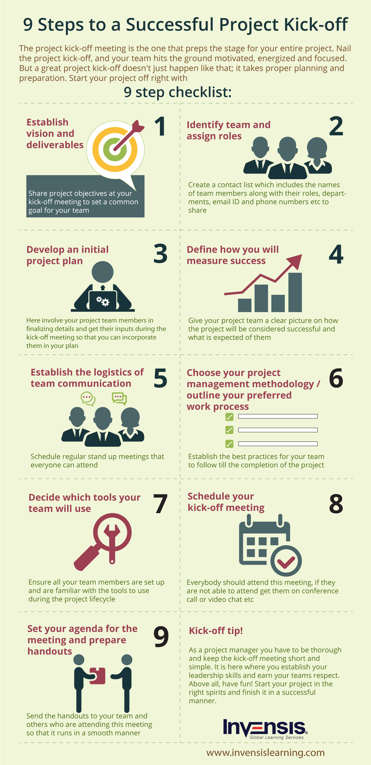 9 Steps to a Successful Project Kick-off